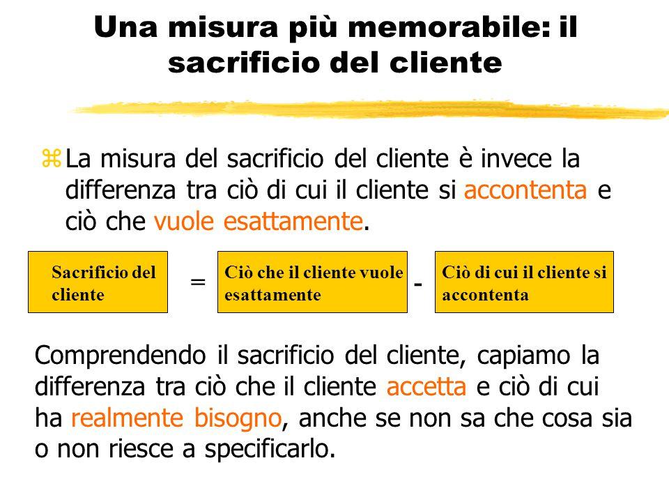 zLa misura del sacrificio del cliente è invece la differenza tra ciò di cui il cliente si accontenta e ciò che vuole esattamente. Una misura più memor