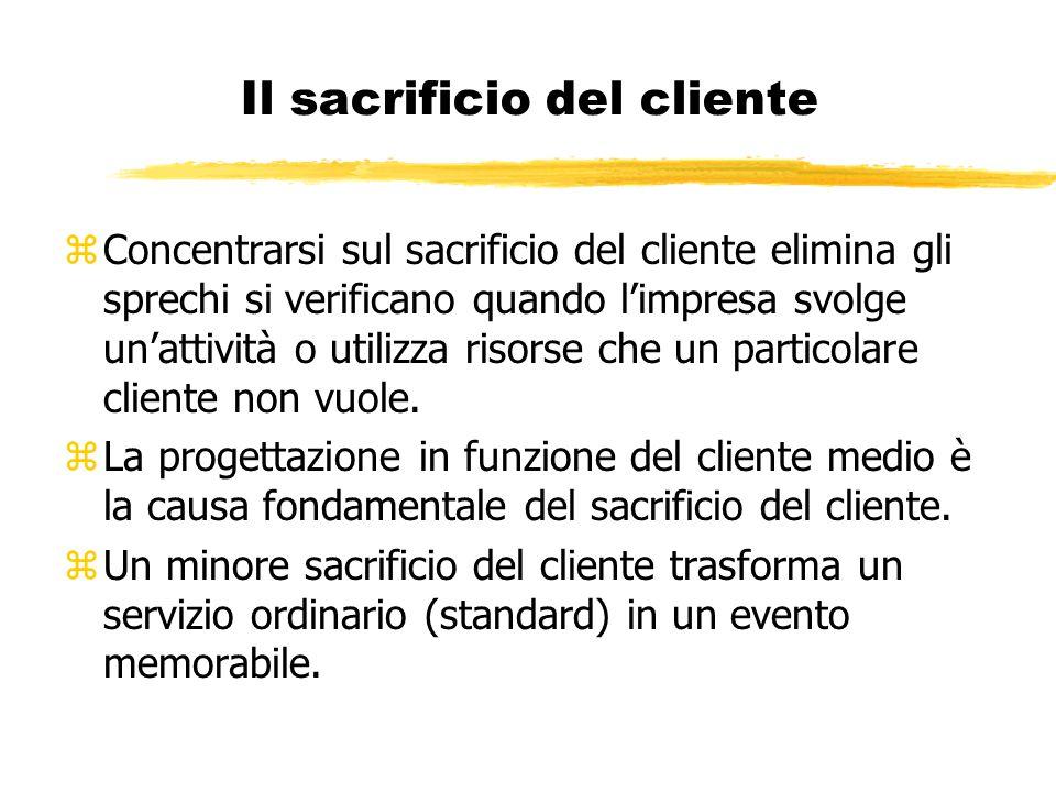 Il sacrificio del cliente zConcentrarsi sul sacrificio del cliente elimina gli sprechi si verificano quando l'impresa svolge un'attività o utilizza ri