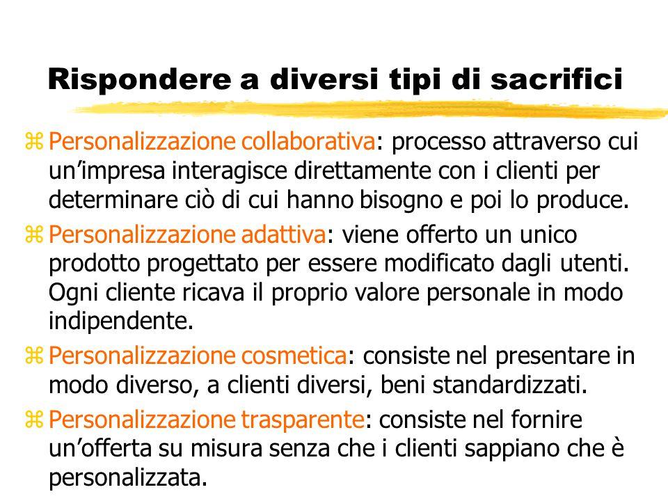 Rispondere a diversi tipi di sacrifici zPersonalizzazione collaborativa: processo attraverso cui un'impresa interagisce direttamente con i clienti per