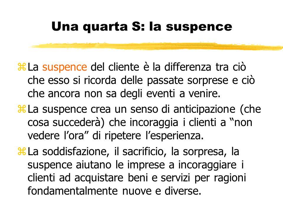 Una quarta S: la suspence zLa suspence del cliente è la differenza tra ciò che esso si ricorda delle passate sorprese e ciò che ancora non sa degli ev