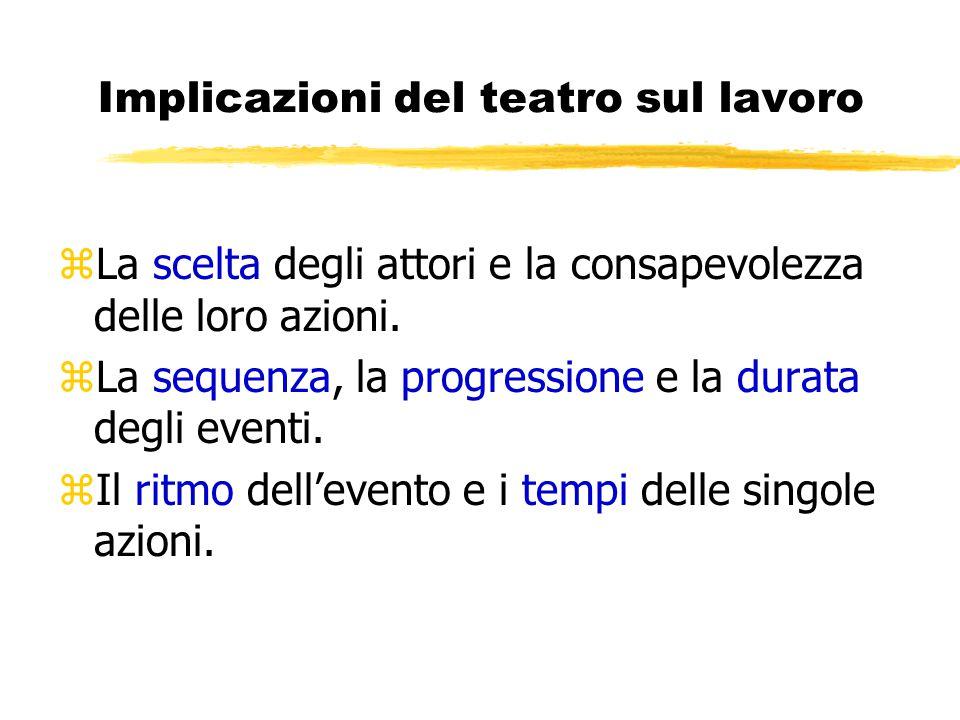 Implicazioni del teatro sul lavoro zLa scelta degli attori e la consapevolezza delle loro azioni. zLa sequenza, la progressione e la durata degli even