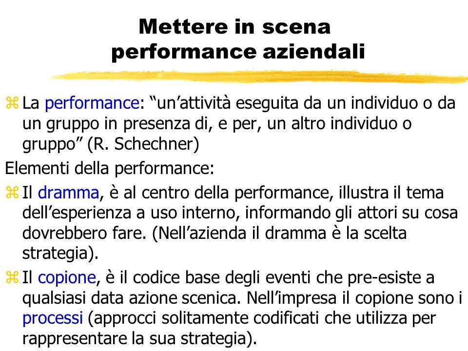 """Mettere in scena performance aziendali zLa performance: """"un'attività eseguita da un individuo o da un gruppo in presenza di, e per, un altro individuo"""