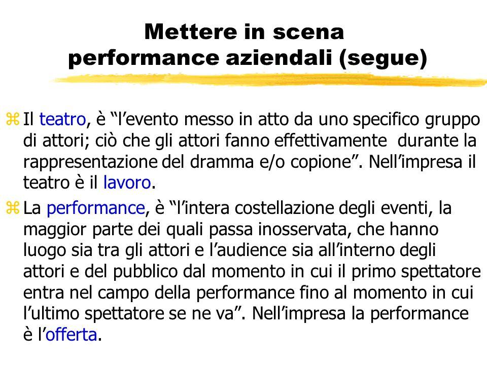 """Mettere in scena performance aziendali (segue) zIl teatro, è """"l'evento messo in atto da uno specifico gruppo di attori; ciò che gli attori fanno effet"""