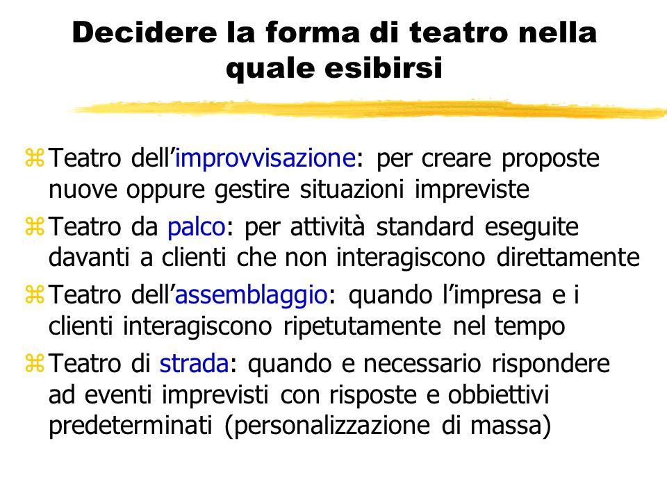 Decidere la forma di teatro nella quale esibirsi zTeatro dell'improvvisazione: per creare proposte nuove oppure gestire situazioni impreviste zTeatro