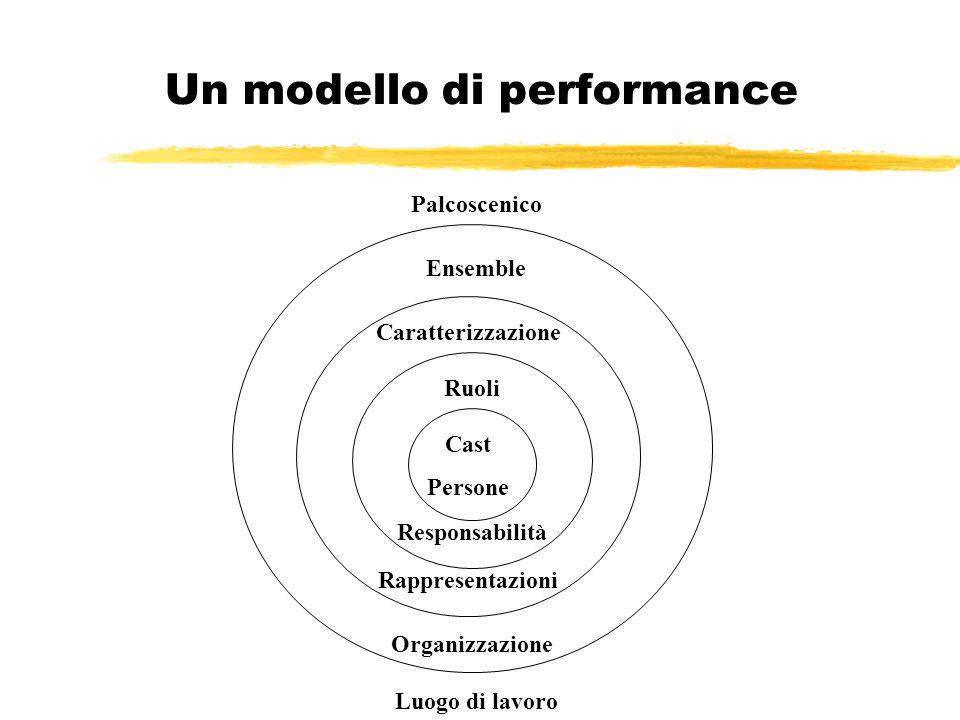 Un modello di performance Cast Persone Ruoli Caratterizzazione Ensemble Palcoscenico Responsabilità Rappresentazioni Organizzazione Luogo di lavoro