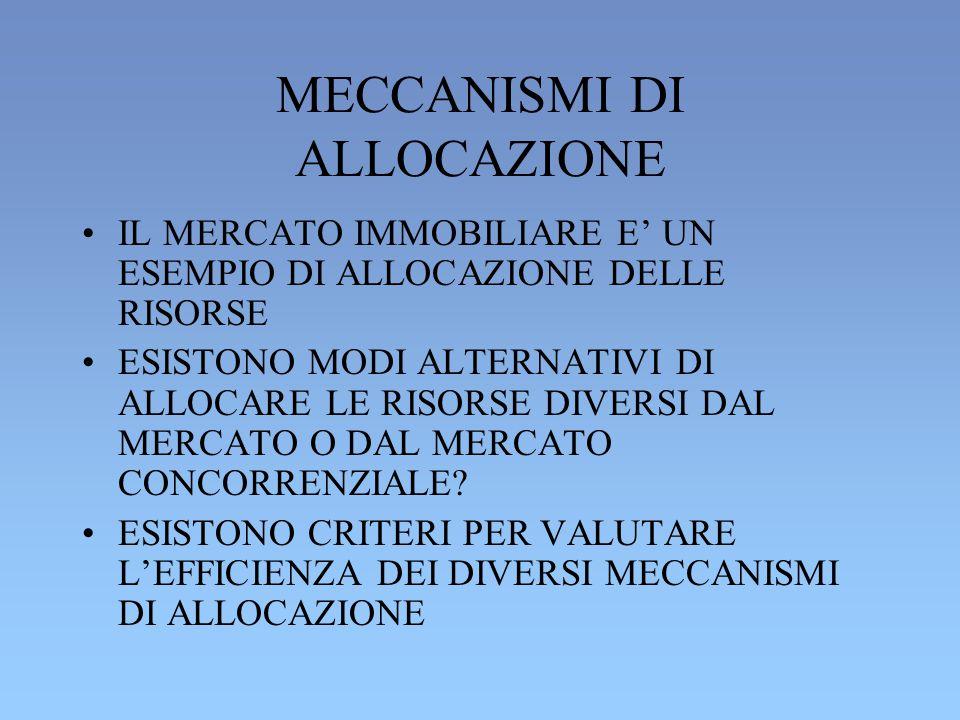 MECCANISMI DI ALLOCAZIONE IL MERCATO IMMOBILIARE E' UN ESEMPIO DI ALLOCAZIONE DELLE RISORSE ESISTONO MODI ALTERNATIVI DI ALLOCARE LE RISORSE DIVERSI DAL MERCATO O DAL MERCATO CONCORRENZIALE.