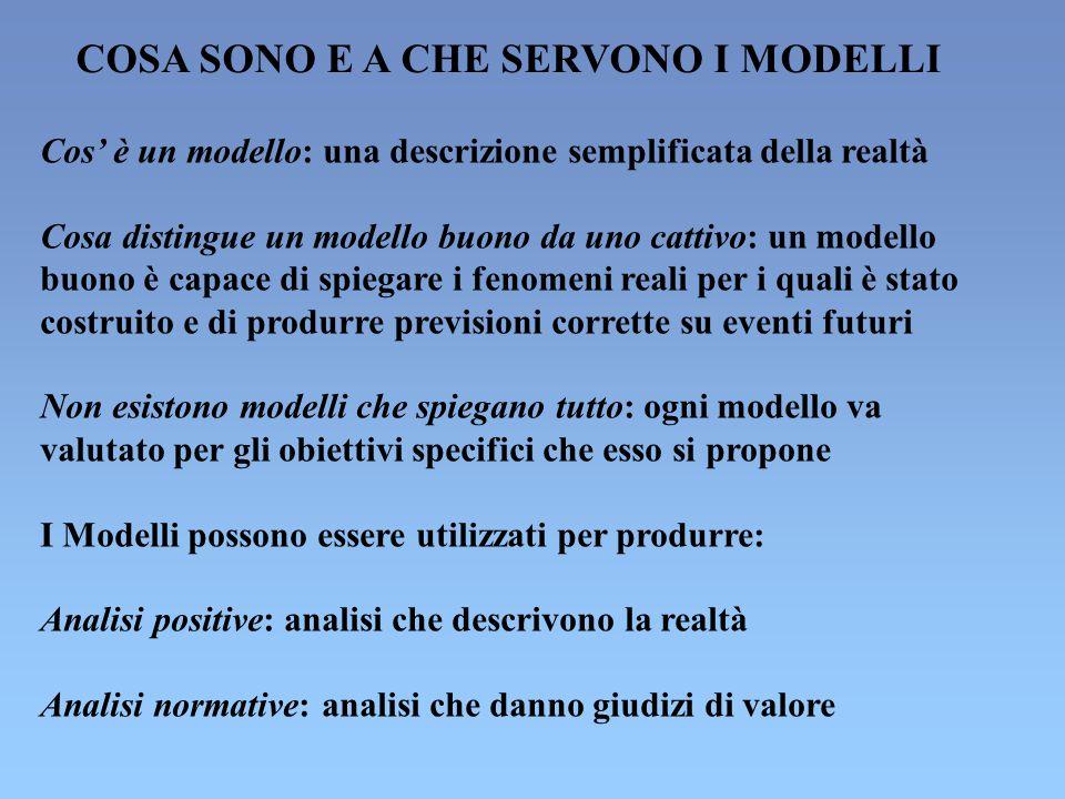 Cos' è un modello: una descrizione semplificata della realtà Cosa distingue un modello buono da uno cattivo: un modello buono è capace di spiegare i f