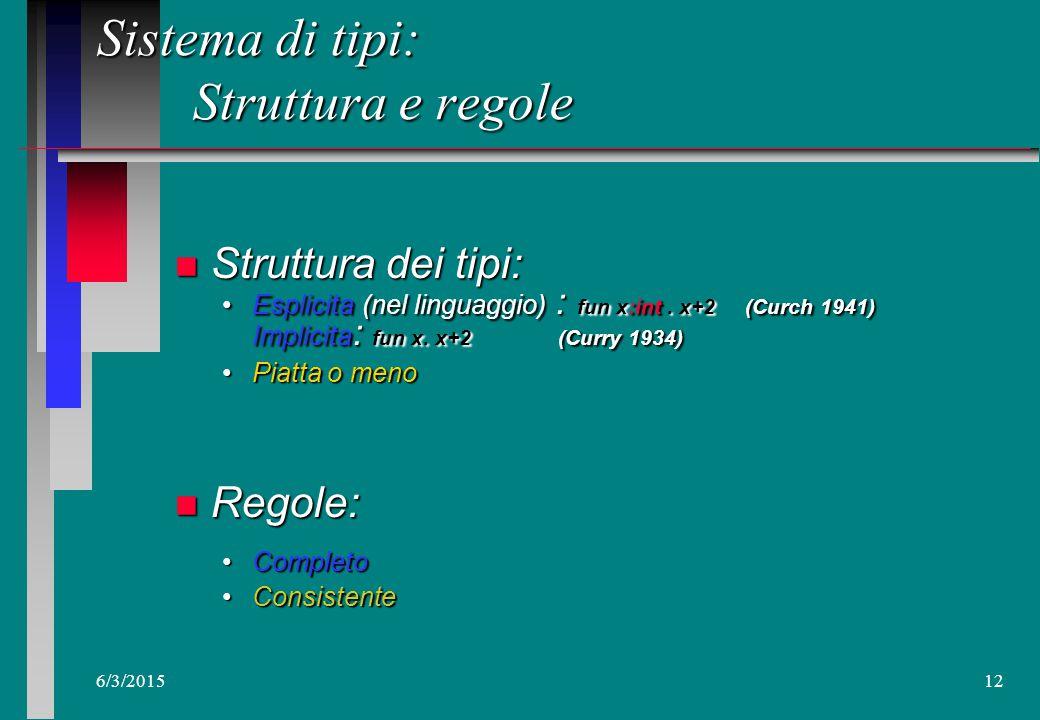 6/3/201511 Tipi: Sistema dei tipi n Un sistema di tipi e': – Struttura dei tipi – Regole per associare tipi alle strutture (espressioni) H.P. Barendre