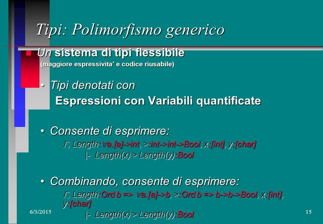 6/3/201514 Tipi: Polimorfismo di sottotipo n Un sistema di tipi flessibile per maggiore espressività Classi di tipi e tipi denotati conClassi di tipi