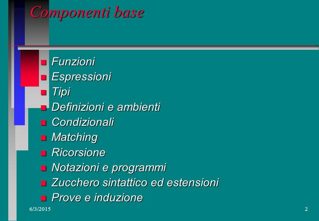 6/3/20151 Domain Independent Componenti base di un Linguaggio LinguaggioFunzionale