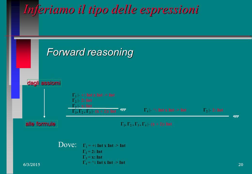 6/3/201519 Un primo sistema: monomorfo (3) Il sistema di inferenza  = {c1:t1,…., cn:tn} Assersioni:  = {c1:t1,…., cn:tn} Join:  c = {c1:u1,…., cn:u