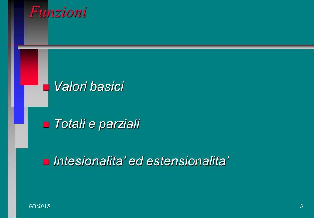 6/3/20152 Componenti base n Funzioni n Espressioni n Tipi n Definizioni e ambienti n Condizionali n Matching n Ricorsione n Notazioni e programmi n Zu