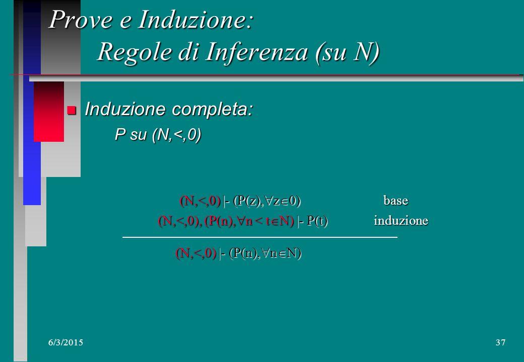 6/3/201536 Prove e Induzione: ordinamento ben fondato n N insieme arbitrario n Ordinamento parziale (N,<) : relazione binaria anti-simmetricaanti-simmetrica TransitivaTransitiva n Ordinamento ben fondato (N,<,0  N): – 0 = {z |  t  N : t<z} –  n  N,  k naturale, n < n 1 <…< n k  0