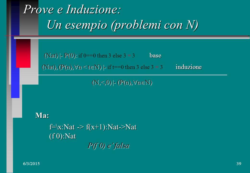 6/3/201538 Prove e Induzione: Regole di Inferenza (N non basta) n Non basta per: –Funzioni parziali (strette e non-strette) –Valori approssimabili (st