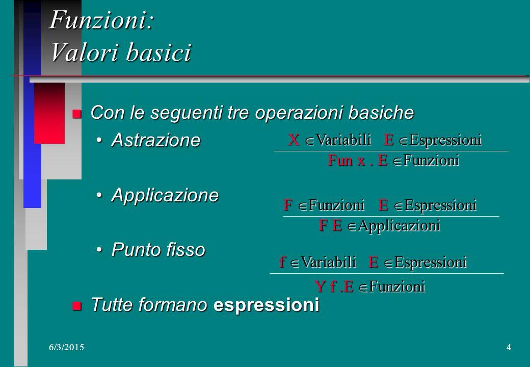6/3/20153Funzioni n Valori basici n Totali e parziali n Intesionalita' ed estensionalita'