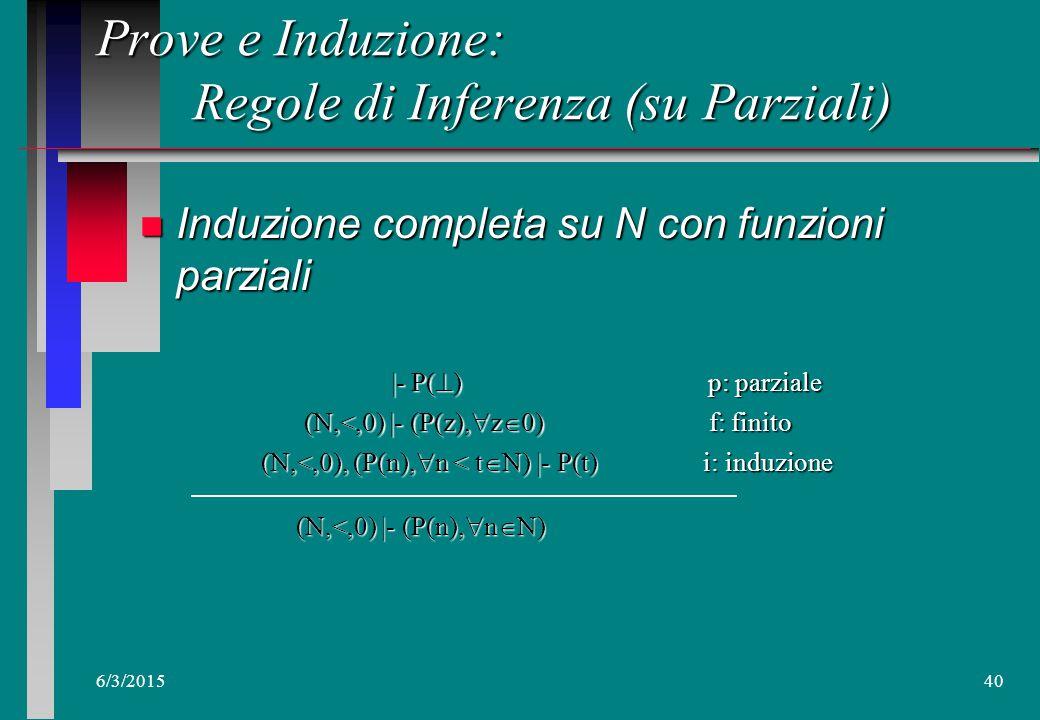 6/3/201539 Prove e Induzione: Un esempio (problemi con N) (Nat) |- P(0): base (Nat) |- P(0): if 0==0 then 3 else 3 = 3 base (Nat), (P(n),  n < t  N)