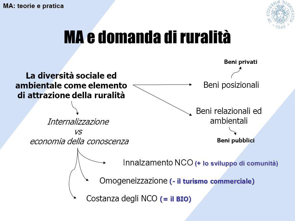 MA e domanda di ruralità La diversità sociale ed ambientale come elemento di attrazione della ruralità Beni posizionali Beni relazionali ed ambientali