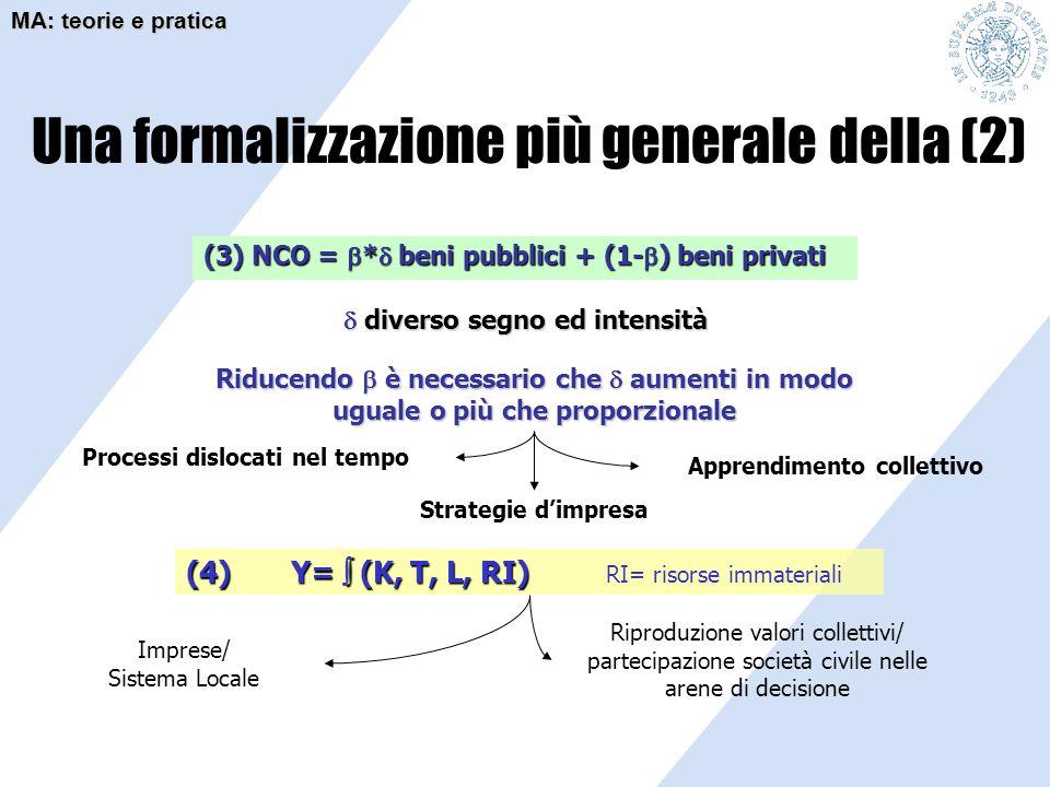 Una formalizzazione più generale della (2) (3) NCO =  *  beni pubblici + (1-  ) beni privati  diverso segno ed intensità Strategie d'impresa Proce