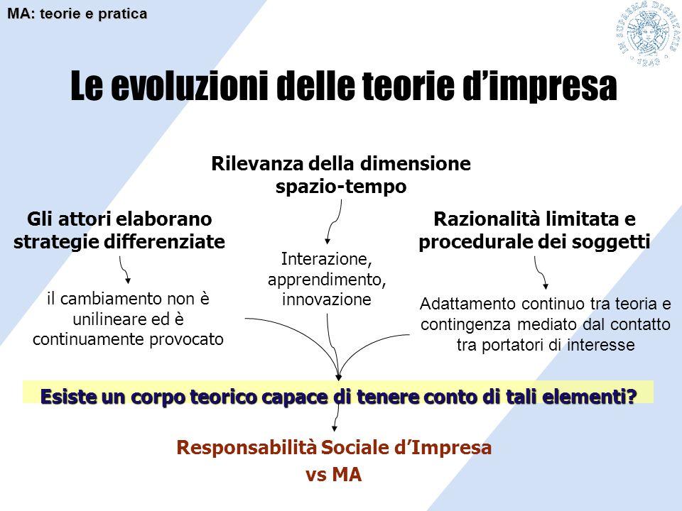 Le evoluzioni delle teorie d'impresa Rilevanza della dimensione spazio-tempo Gli attori elaborano strategie differenziate il cambiamento non è uniline