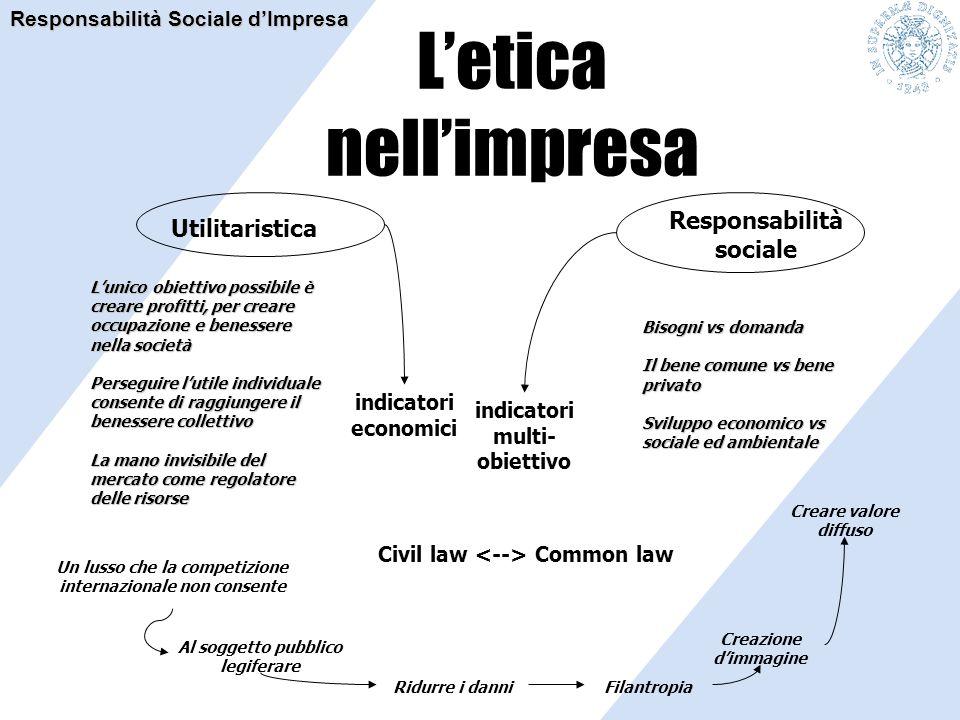 L'etica nell'impresa indicatori economici Utilitaristica Responsabilità sociale L'unico obiettivo possibile è creare profitti, per creare occupazione