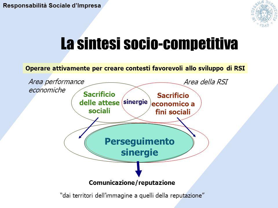 Sacrificio delle attese sociali Sacrificio economico a fini sociali sinergie Perseguimento sinergie Area performance economiche Area della RSI La sint