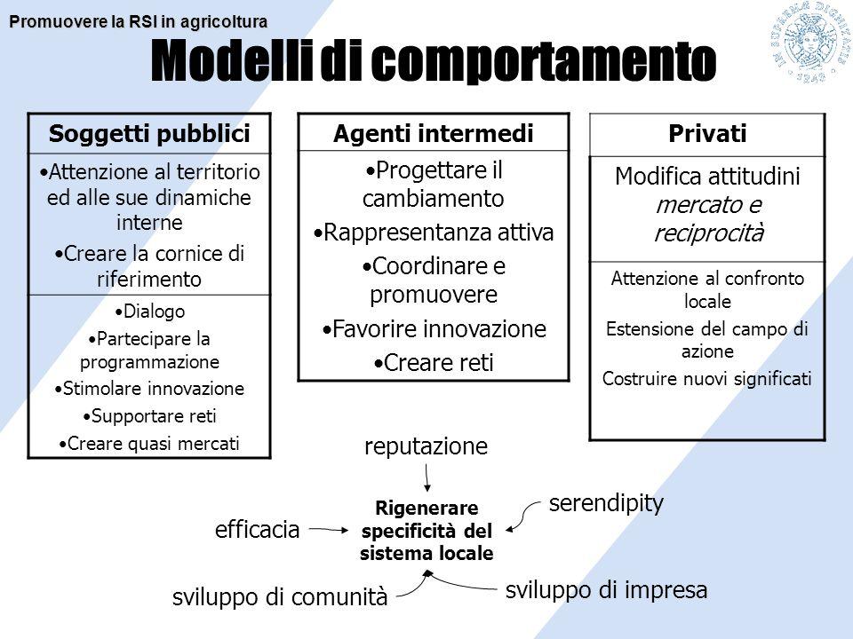 Modelli di comportamento Soggetti pubblici Attenzione al territorio ed alle sue dinamiche interne Creare la cornice di riferimento Dialogo Partecipare