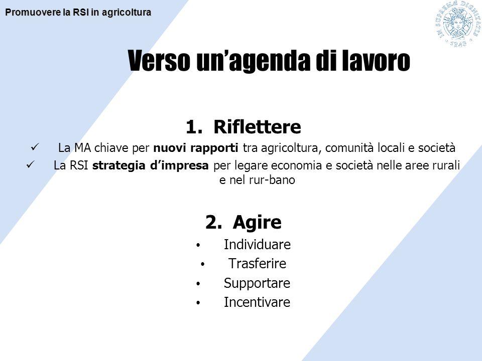 Verso un'agenda di lavoro 1.Riflettere La MA chiave per nuovi rapporti tra agricoltura, comunità locali e società La RSI strategia d'impresa per legar