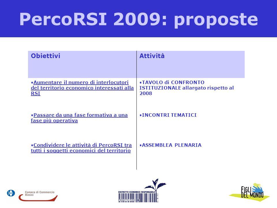 PercoRSI 2009: proposte ObiettiviAttività Aumentare il numero di interlocutori del territorio economico interessati alla RSI TAVOLO di CONFRONTO ISTIT