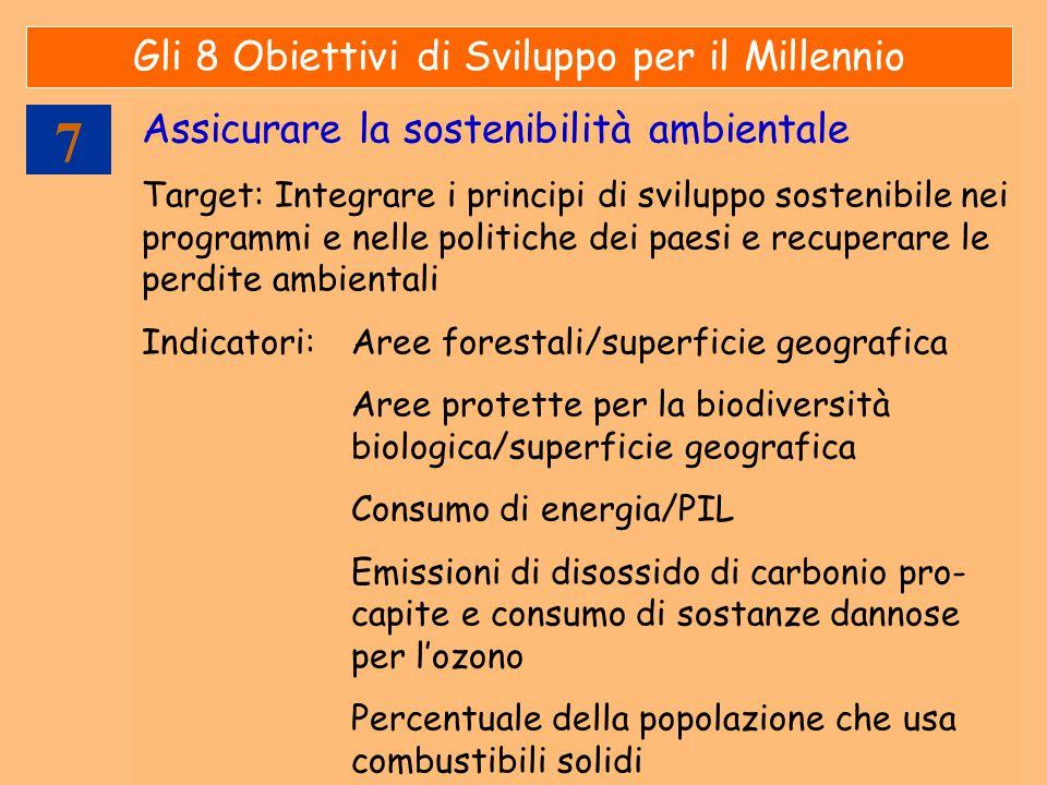 7 Assicurare la sostenibilità ambientale Target: Integrare i principi di sviluppo sostenibile nei programmi e nelle politiche dei paesi e recuperare l