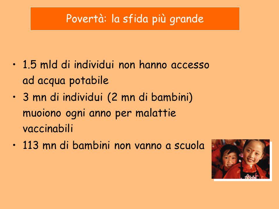 1.5 mld di individui non hanno accesso ad acqua potabile 3 mn di individui (2 mn di bambini) muoiono ogni anno per malattie vaccinabili 113 mn di bamb