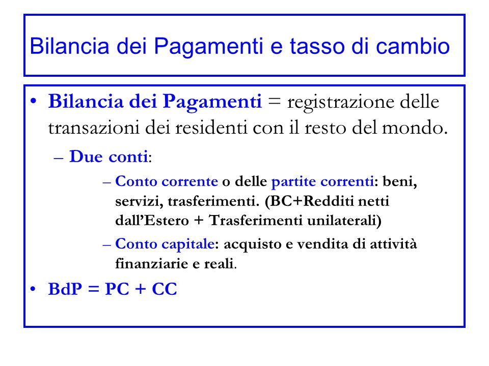 Bilancia dei Pagamenti e tasso di cambio Bilancia dei Pagamenti = registrazione delle transazioni dei residenti con il resto del mondo. –Due conti: –C