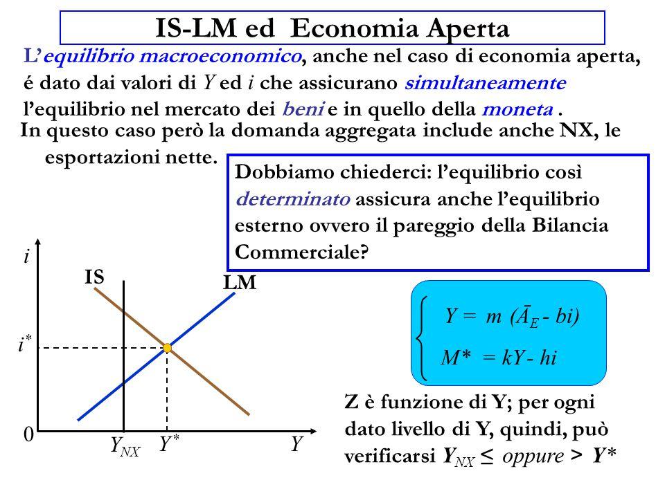 IS-LM ed Economia Aperta In questo caso però la domanda aggregata include anche NX, le esportazioni nette. Y i 0 LM L'equilibrio macroeconomico, anche
