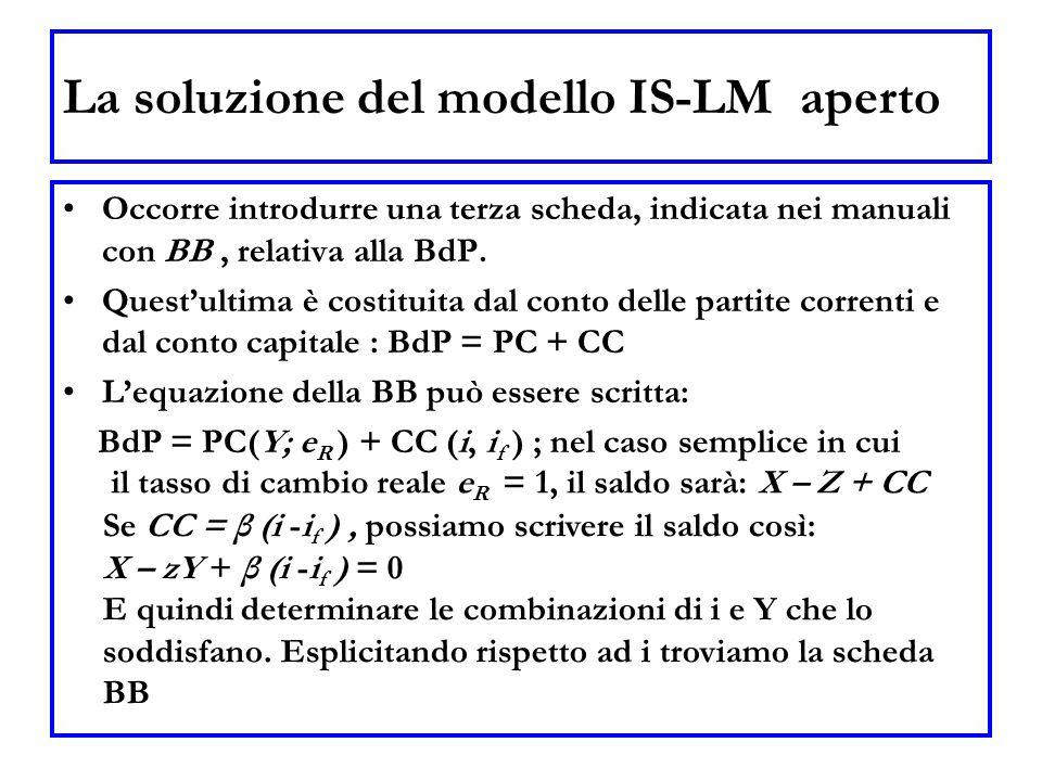 La soluzione del modello IS-LM aperto Occorre introdurre una terza scheda, indicata nei manuali con BB, relativa alla BdP. Quest'ultima è costituita d