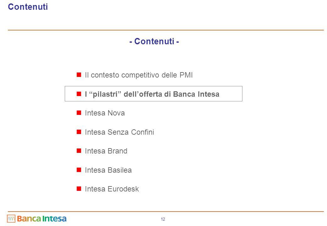 """12 - Contenuti - Contenuti Il contesto competitivo delle PMI I """"pilastri"""" dell'offerta di Banca Intesa Intesa Nova Intesa Senza Confini Intesa Brand I"""