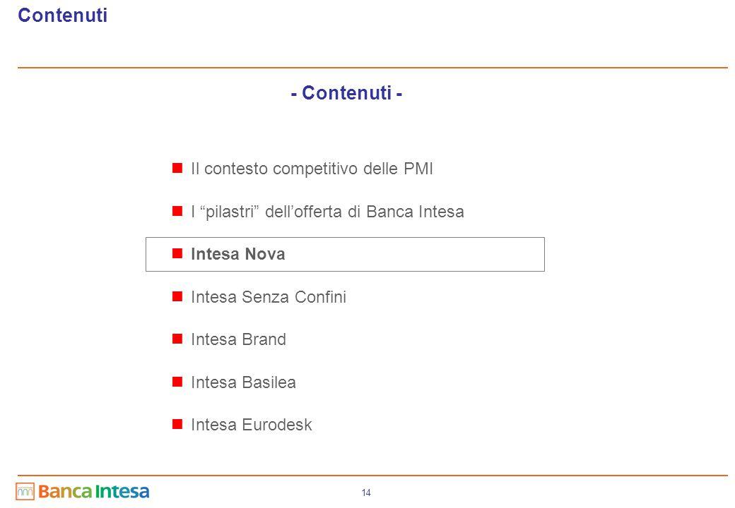 """14 - Contenuti - Contenuti Il contesto competitivo delle PMI I """"pilastri"""" dell'offerta di Banca Intesa Intesa Nova Intesa Senza Confini Intesa Brand I"""