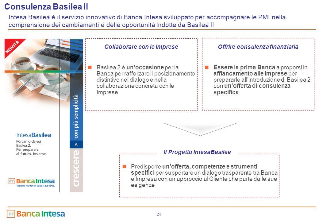 24 Collaborare con le ImpreseOffrire consulenza finanziaria Basilea 2 è un'occasione per la Banca per rafforzare il posizionamento distintivo nel dial