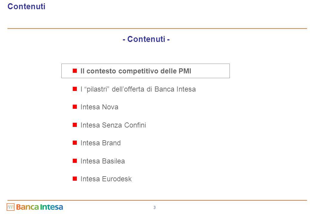 14 - Contenuti - Contenuti Il contesto competitivo delle PMI I pilastri dell'offerta di Banca Intesa Intesa Nova Intesa Senza Confini Intesa Brand Intesa Basilea Intesa Eurodesk
