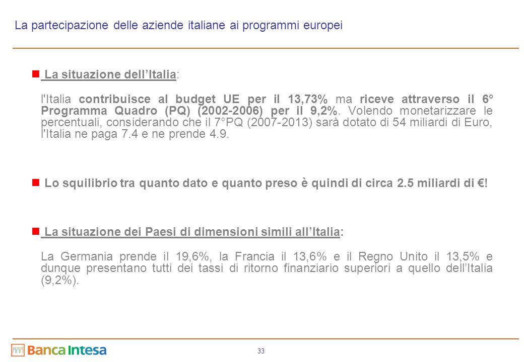 33 La partecipazione delle aziende italiane ai programmi europei La situazione dell'Italia: l'Italia contribuisce al budget UE per il 13,73% ma riceve