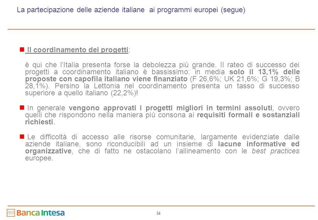 34 La partecipazione delle aziende italiane ai programmi europei (segue) Il coordinamento dei progetti: è qui che l'Italia presenta forse la debolezza