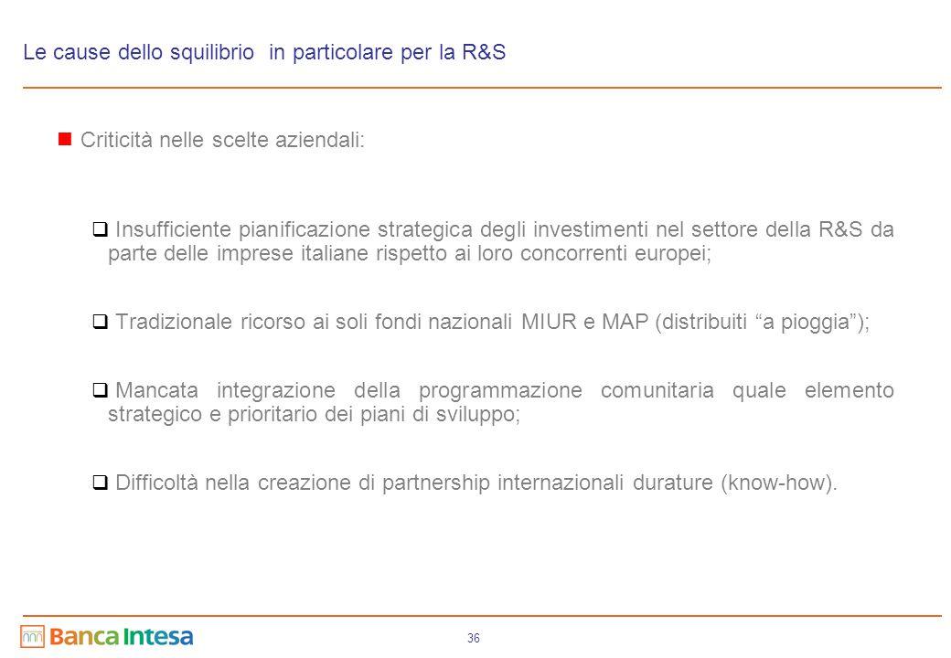 36 Le cause dello squilibrio in particolare per la R&S Criticità nelle scelte aziendali:  Insufficiente pianificazione strategica degli investimenti