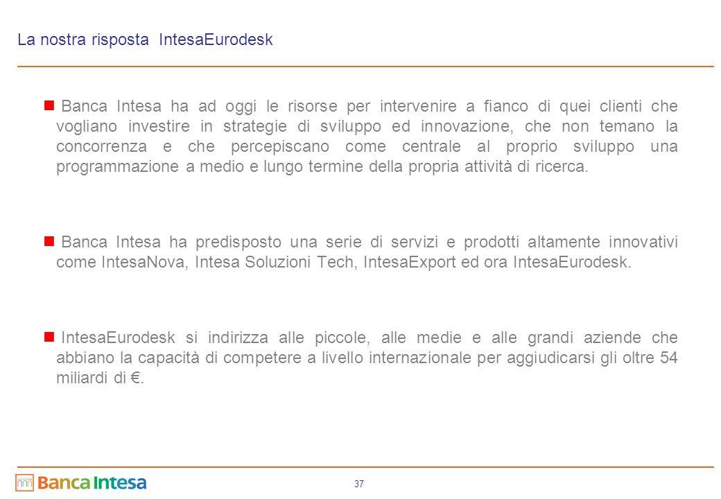 37 La nostra risposta IntesaEurodesk Banca Intesa ha ad oggi le risorse per intervenire a fianco di quei clienti che vogliano investire in strategie d