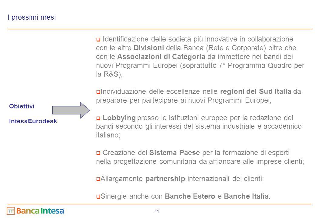 41 I prossimi mesi Obiettivi IntesaEurodesk  Identificazione delle società più innovative in collaborazione con le altre Divisioni della Banca (Rete
