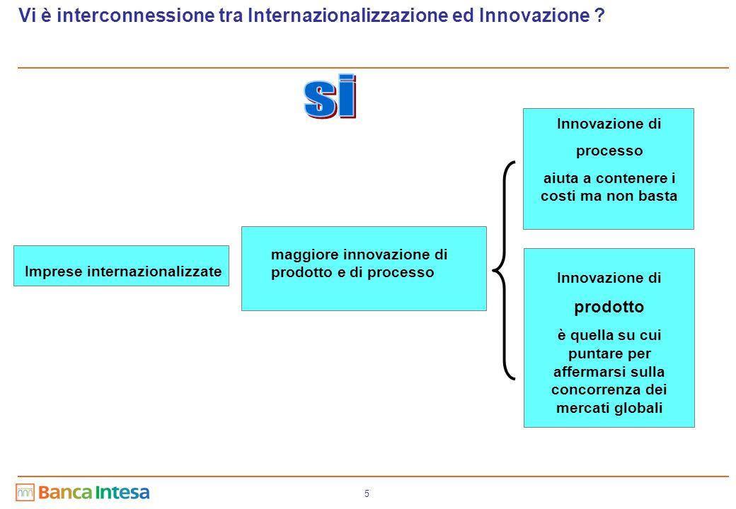 5 Vi è interconnessione tra Internazionalizzazione ed Innovazione ? Imprese internazionalizzate maggiore innovazione di prodotto e di processo Innovaz