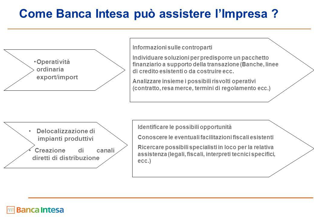 29 - Contenuti - Contenuti Il contesto competitivo delle PMI I pilastri dell'offerta di Banca Intesa Intesa Nova Intesa Senza Confini Intesa Brand Intesa Basilea Intesa Eurodesk
