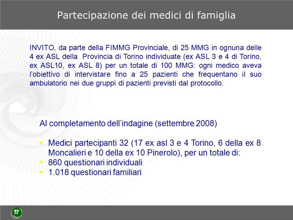 INVITO, da parte della FIMMG Provinciale, di 25 MMG in ognuna delle 4 ex ASL della Provincia di Torino individuate (ex ASL 3 e 4 di Torino, ex ASL10, ex ASL 8) per un totale di 100 MMG: ogni medico aveva l'obiettivo di intervistare fino a 25 pazienti che frequentano il suo ambulatorio nei due gruppi di pazienti previsti dal protocollo.