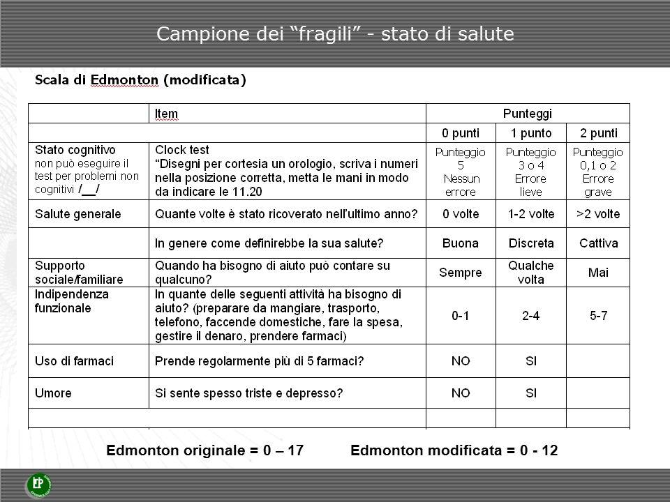 Campione dei fragili - stato di salute Edmonton originale = 0 – 17 Edmonton modificata = 0 - 12