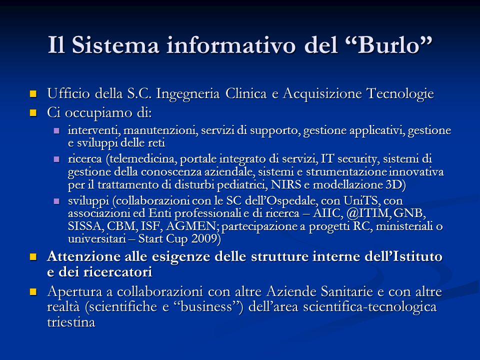 Il Sistema informativo del Burlo Ufficio della S.C.