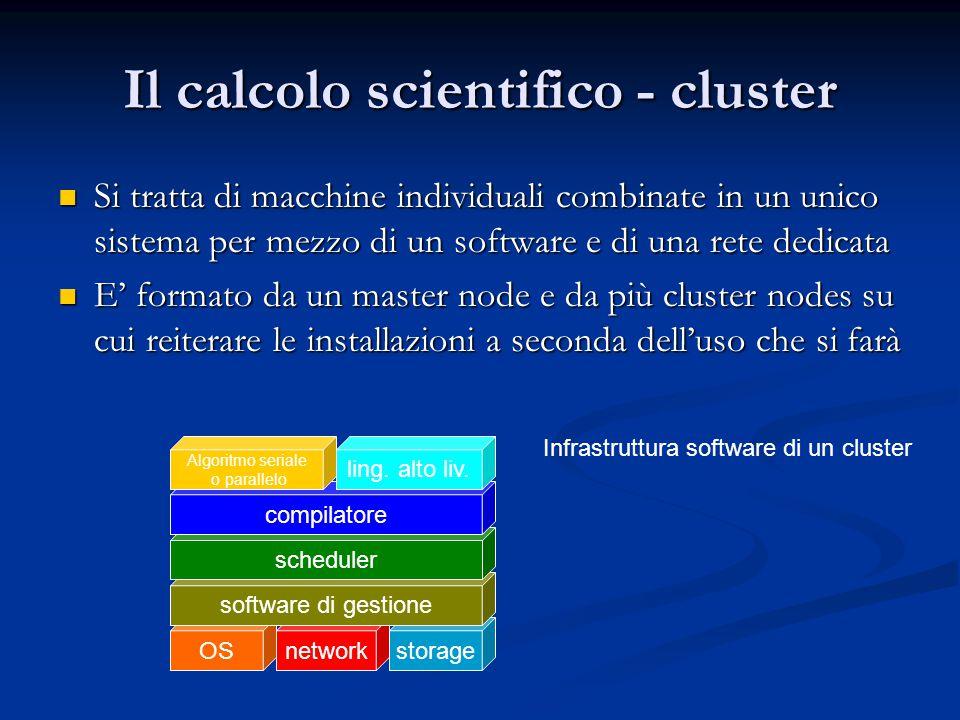 Il calcolo scientifico - cluster Si tratta di macchine individuali combinate in un unico sistema per mezzo di un software e di una rete dedicata Si tratta di macchine individuali combinate in un unico sistema per mezzo di un software e di una rete dedicata E' formato da un master node e da più cluster nodes su cui reiterare le installazioni a seconda dell'uso che si farà E' formato da un master node e da più cluster nodes su cui reiterare le installazioni a seconda dell'uso che si farà OSstoragenetwork software di gestione scheduler Infrastruttura software di un cluster compilatore Algoritmo seriale o parallelo ling.