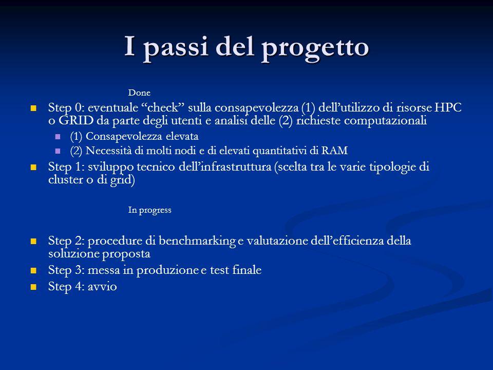 I passi del progetto Done Step 0: eventuale check sulla consapevolezza (1) dell'utilizzo di risorse HPC o GRID da parte degli utenti e analisi delle (2) richieste computazionali (1) Consapevolezza elevata (2) Necessità di molti nodi e di elevati quantitativi di RAM Step 1: sviluppo tecnico dell'infrastruttura (scelta tra le varie tipologie di cluster o di grid) In progress Step 2: procedure di benchmarking e valutazione dell'efficienza della soluzione proposta Step 3: messa in produzione e test finale Step 4: avvio