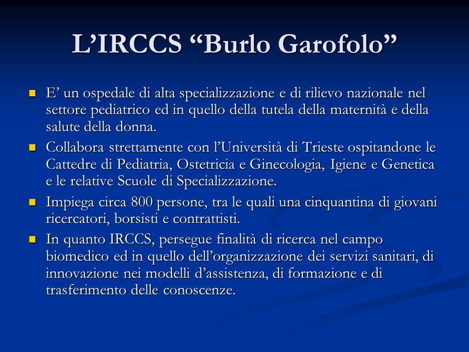 L'IRCCS Burlo Garofolo E' un ospedale di alta specializzazione e di rilievo nazionale nel settore pediatrico ed in quello della tutela della maternità e della salute della donna.